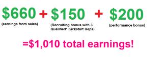 kickstart-program-explained